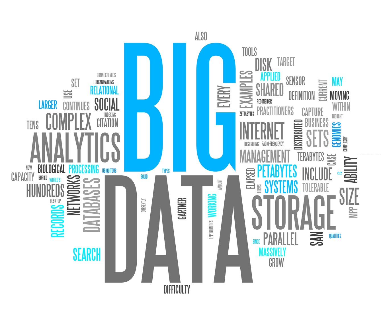 Big-Data/Hadoop